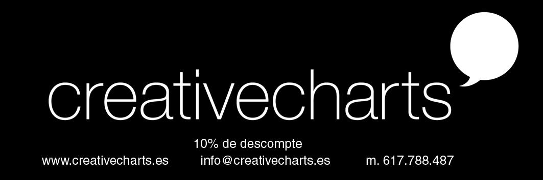 Creativechartscoop70petit